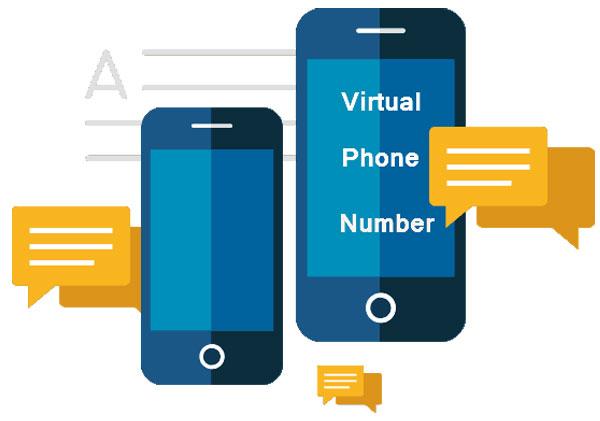 Virtual Phone